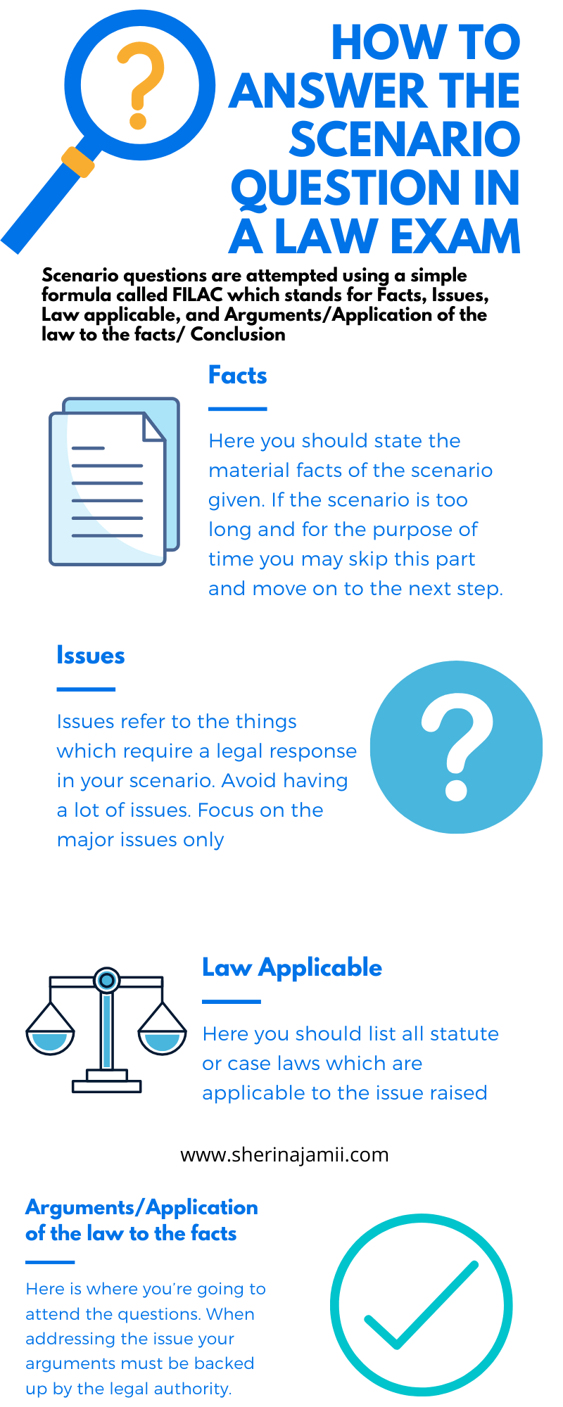 How to answer scenario/problem questions in law exams/bar exams